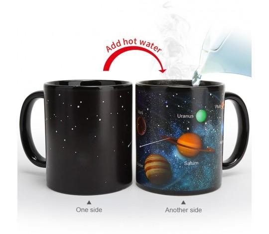 Кружка-хамелеон Планеты Солнечной системы