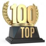 ТОП 100 лучших подарков